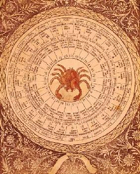 Astrological table of Cancer, from the ''Book of Good and Bad Fortune''