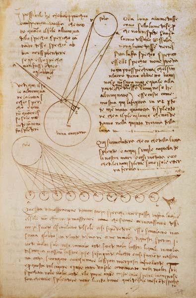 Arundel 263 f.28v: a page of notes on the sun and moon from a notebook partly written in Florence, 1